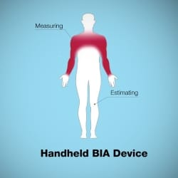 body fat analaysis handheld device testing